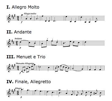 Haydn Sym No.14.jpg